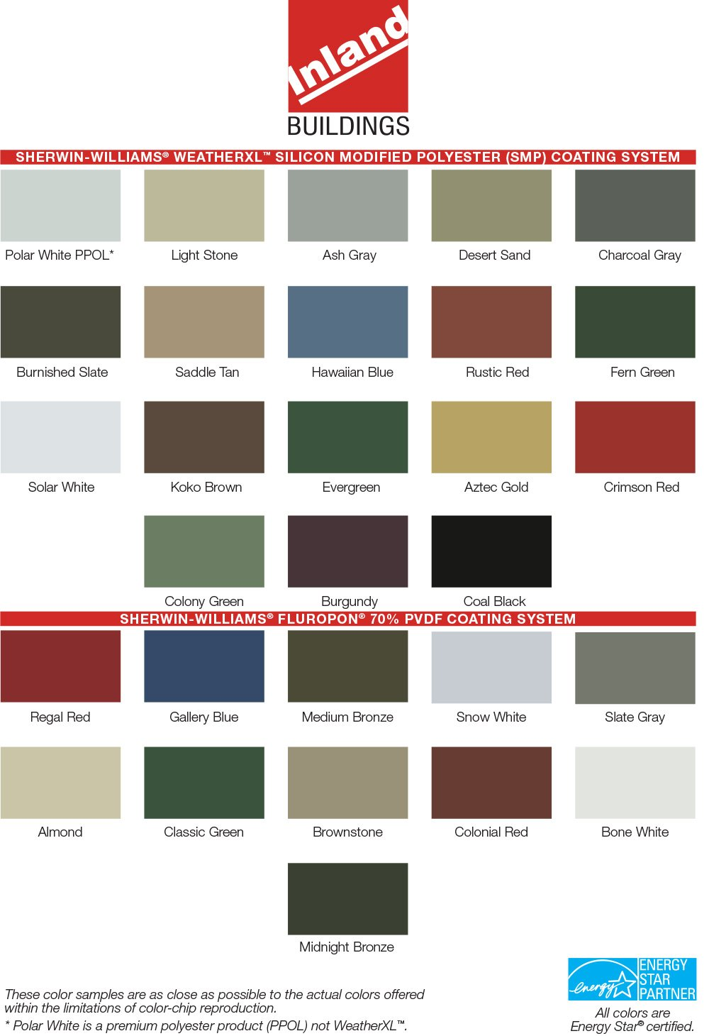 IBS Color Chart 2020 pg 1